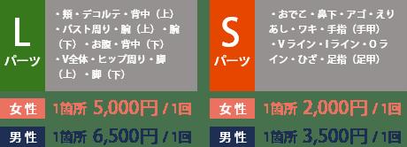 パーツ価格表